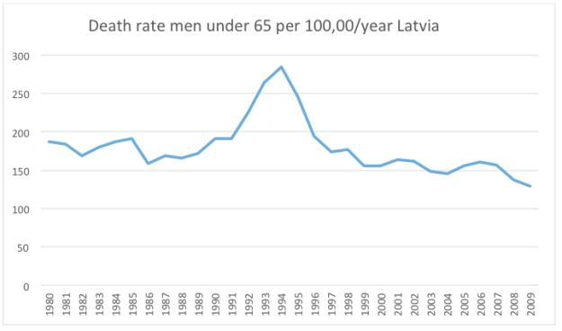 DR-Men-Latvia
